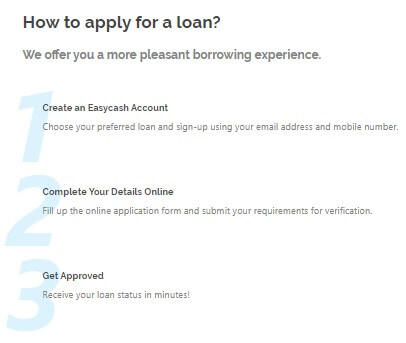 EasyCash How to Apply