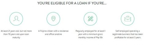 Loansolutions PH Eligible